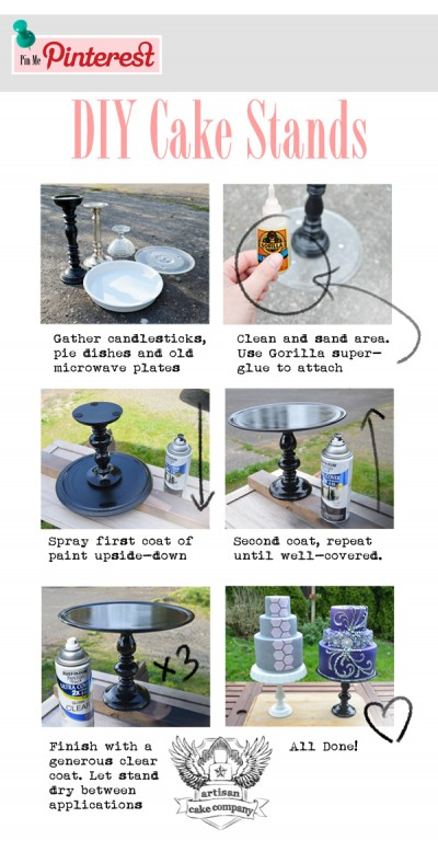 Easy DIY Cake Stands that Look like the Real Thing