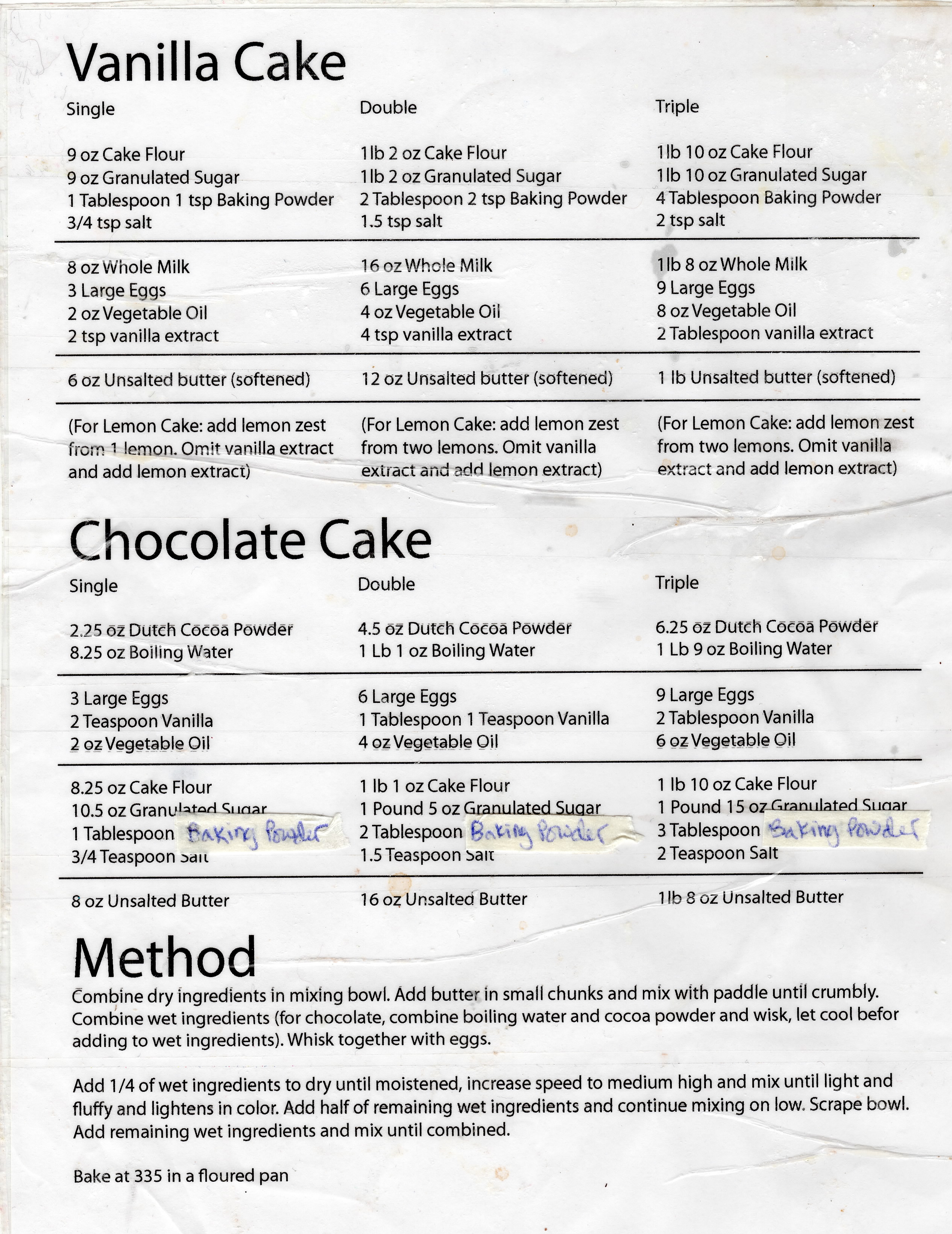 Cake And Buttercream Recipe Artisan Cake Company
